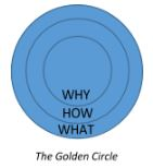 ted-golden-circle