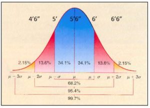 law-of-diffusion-1