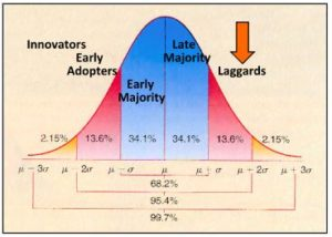 law-of-diffusion-4